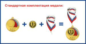 Стандартная комплектация медали